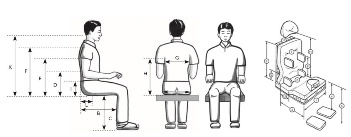 輪椅尺寸影響坐姿!輪椅大小怎麼挑?