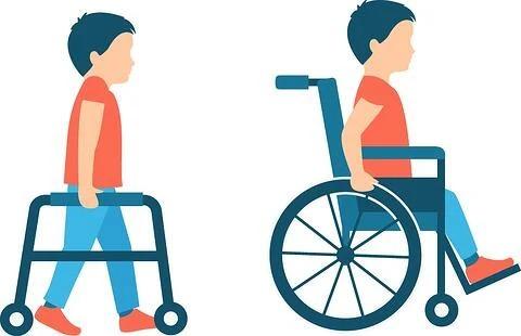 扶持穩定物(拐杖、助行器、助步車)可跨步行走,放手走有困難